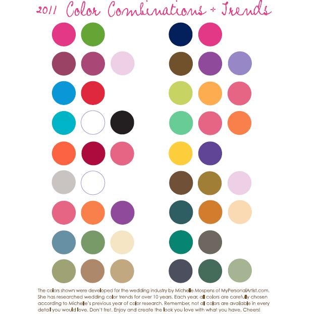 Color Trends - Trendy color combinations